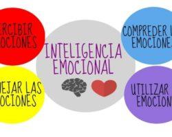 EDUCAR LAS EMOCIONES - Centro Logos